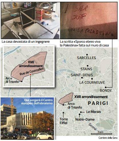 esodo degli ebrei da parigi