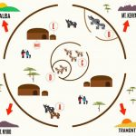 Il cerchio di fuoco dei samburu