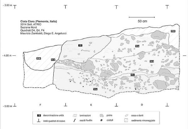 grotte fenera 300000 anni fa