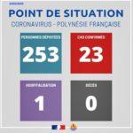 Come si importa una pandemia. La situazione in Polinesia francese al 23 marzo 2020